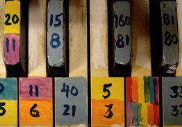 Guide по музыке композиторов второй половины двадцатого века
